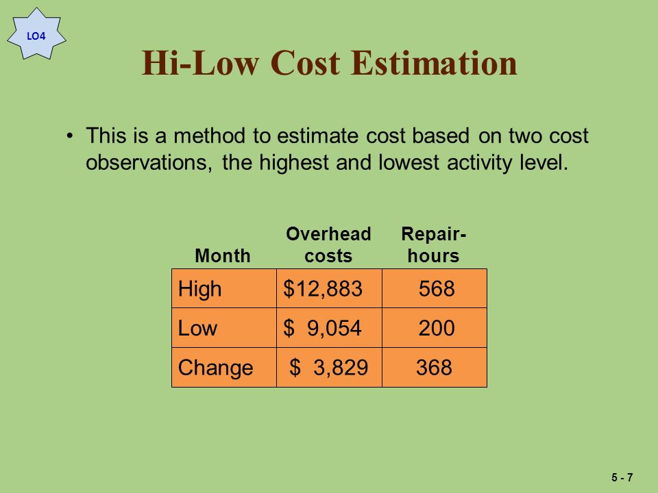 Hi-Low Cost Estimation This is a method to estimate cost based on two cost observations, the highest and lowest activity level. High Low Change $12,88