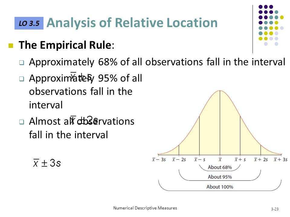3-23 Numerical Descriptive Measures The Empirical Rule: Approximately 68% of all observations fall in the interval Approximately 95% of all observatio