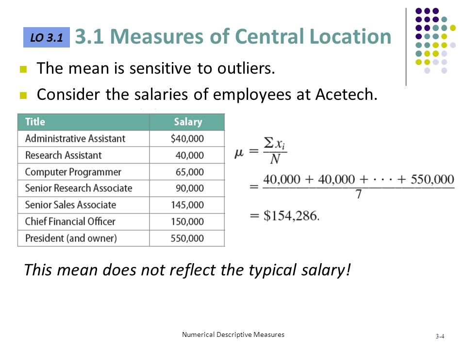 3-4 Numerical Descriptive Measures The mean is sensitive to outliers. Consider the salaries of employees at Acetech. LO 3.1 3.1 Measures of Central Lo