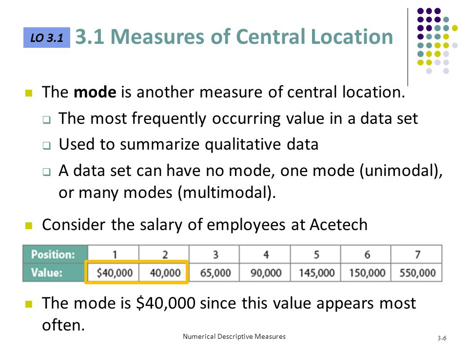 3-6 Numerical Descriptive Measures The mode is another measure of central location. The most frequently occurring value in a data set Used to summariz