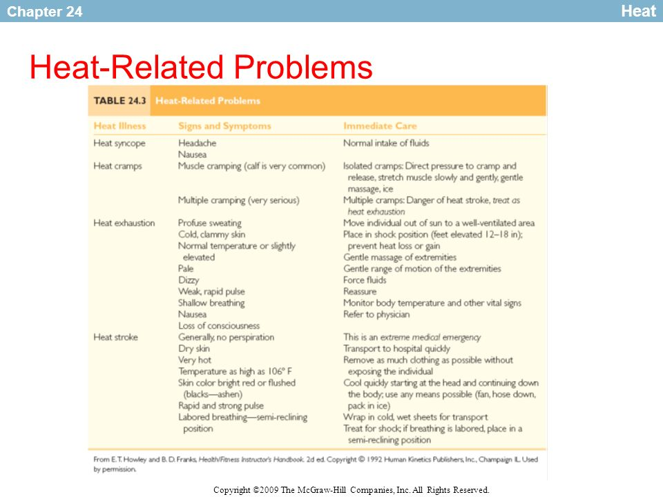 Chapter 24 Copyright ©2009 The McGraw-Hill Companies, Inc. All Rights Reserved. Heat-Related Problems Heat
