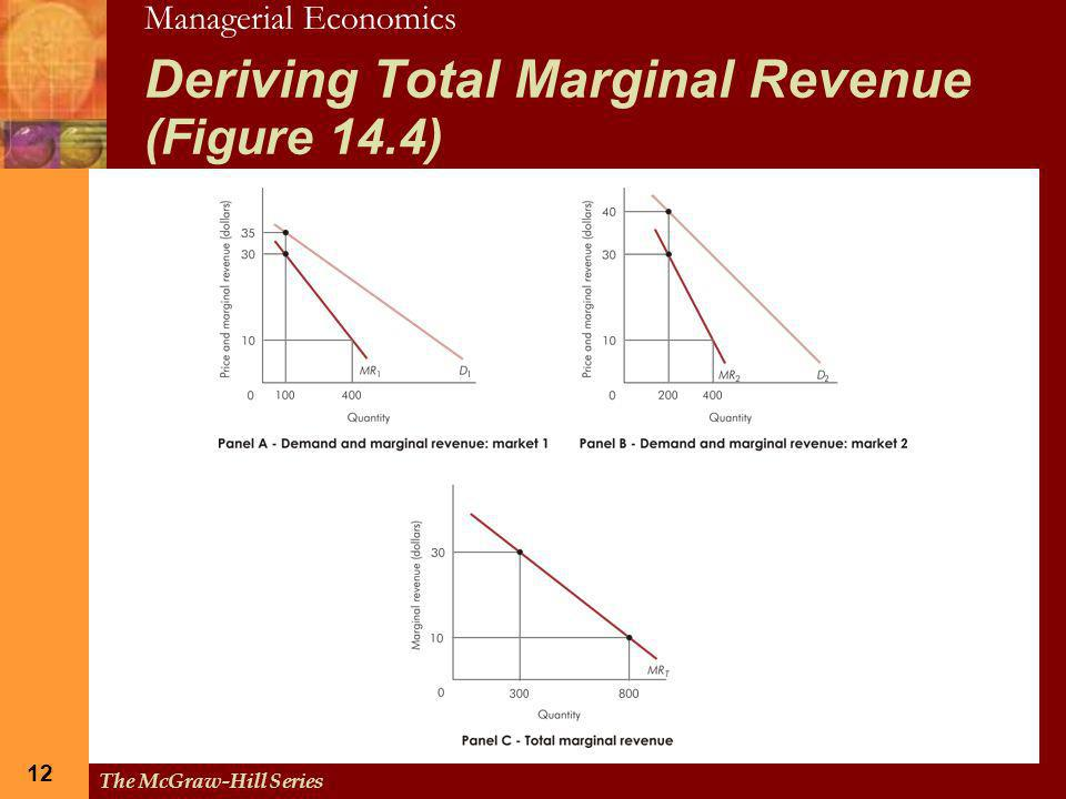 Managerial Economics 12 The McGraw-Hill Series 12 Deriving Total Marginal Revenue (Figure 14.4)