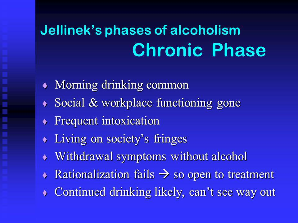 Jellineks phases of alcoholism Chronic Phase Morning drinking common Morning drinking common Social & workplace functioning gone Social & workplace functioning gone Frequent intoxication Frequent intoxication Living on societys fringes Living on societys fringes Withdrawal symptoms without alcohol Withdrawal symptoms without alcohol Rationalization fails so open to treatment Rationalization fails so open to treatment Continued drinking likely, cant see way out Continued drinking likely, cant see way out
