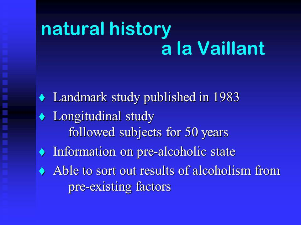 natural history a la Vaillant Landmark study published in 1983 Landmark study published in 1983 Longitudinal study followed subjects for 50 years Longitudinal study followed subjects for 50 years Information on pre-alcoholic state Information on pre-alcoholic state Able to sort out results of alcoholism from pre-existing factors Able to sort out results of alcoholism from pre-existing factors