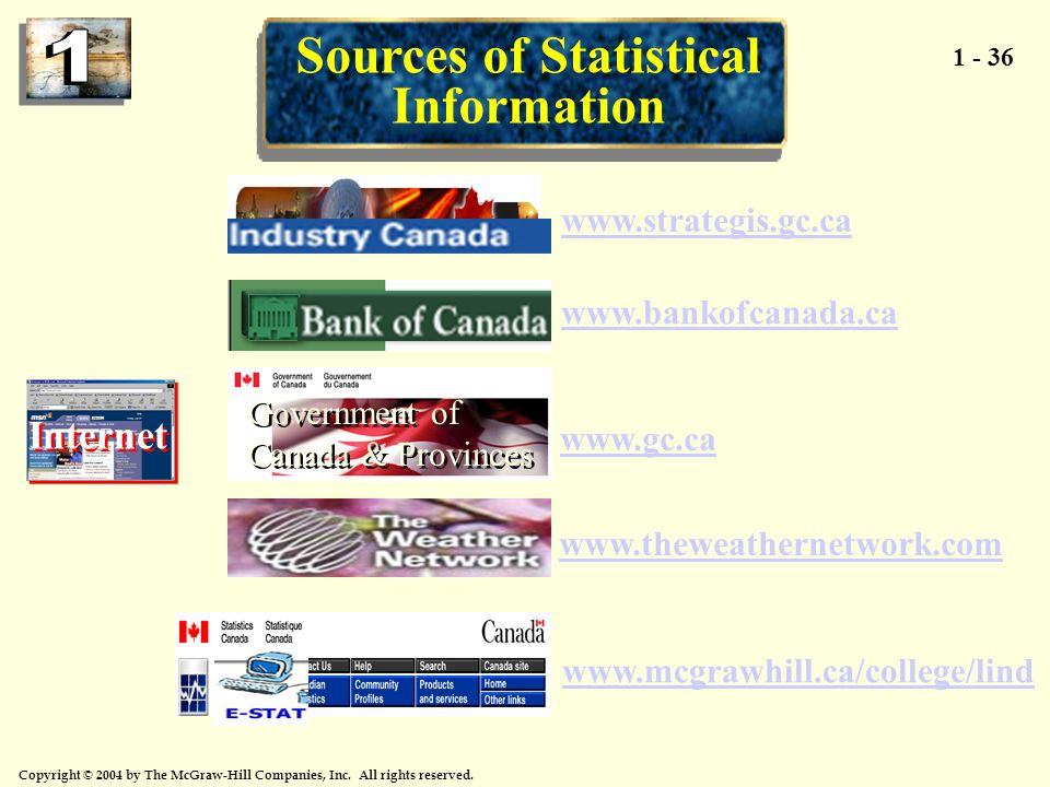 1 - 36 Copyright © 2004 by The McGraw-Hill Companies, Inc. All rights reserved. Internet Sources of Statistical Information www.strategis.gc.ca www.ba