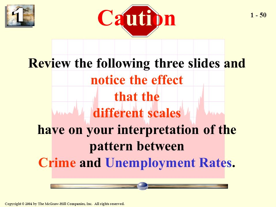 1 - 50 Copyright © 2004 by The McGraw-Hill Companies, Inc. All rights reserved. Caution Review the following three slides and notice the effect that t