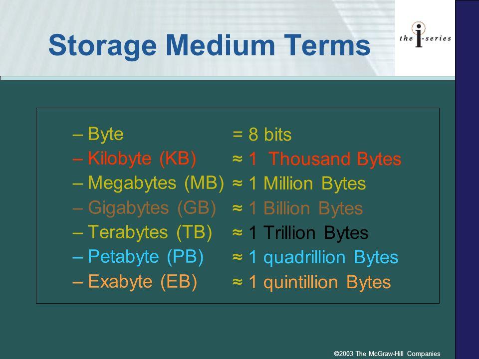 ©2003 The McGraw-Hill Companies Storage Medium Terms –Byte –Kilobyte (KB) –Megabytes (MB) –Gigabytes (GB) –Terabytes (TB) –Petabyte (PB) –Exabyte (EB)