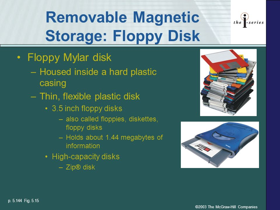 ©2003 The McGraw-Hill Companies Removable Magnetic Storage: Floppy Disk Floppy Mylar disk –Housed inside a hard plastic casing –Thin, flexible plastic