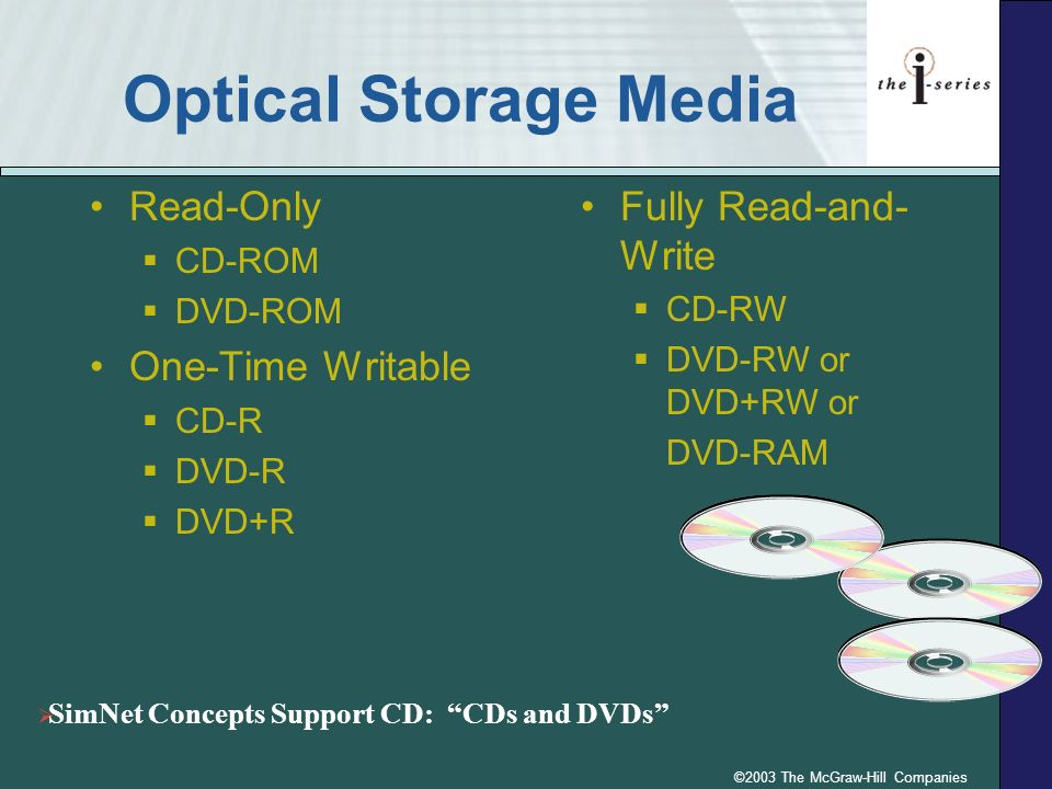 ©2003 The McGraw-Hill Companies Optical Storage Media Read-Only CD-ROM DVD-ROM One-Time Writable CD-R DVD-R DVD+R Fully Read-and- Write CD-RW DVD-RW o