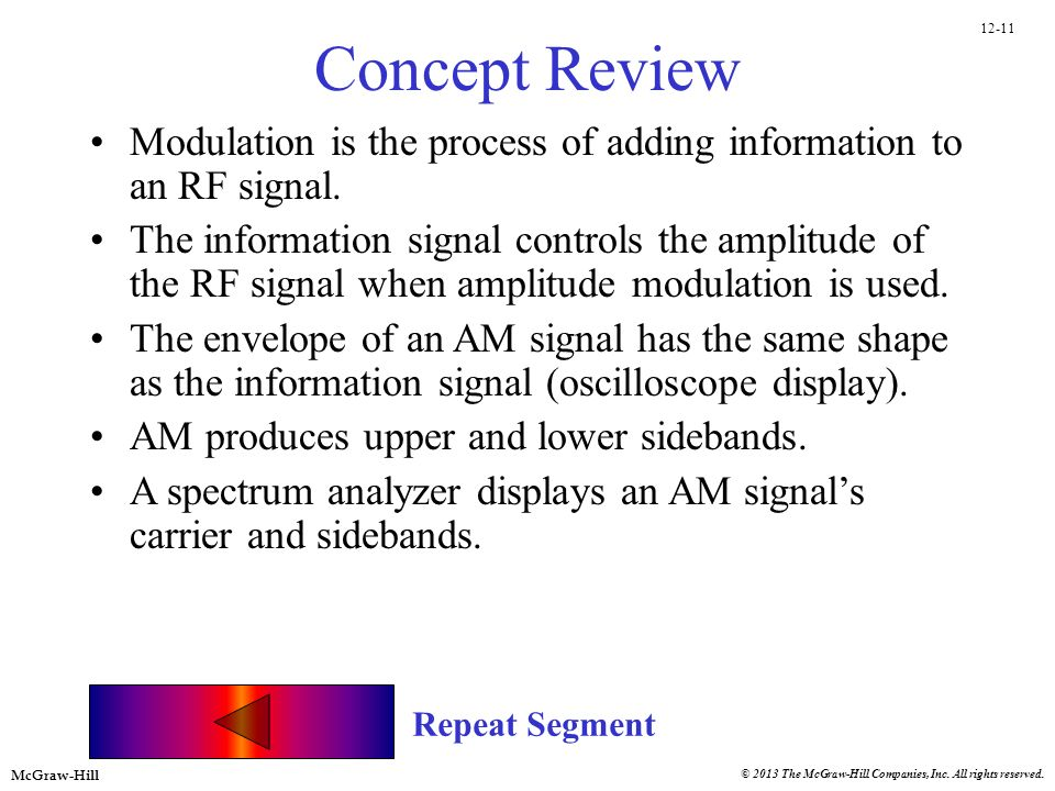 12-11 McGraw-Hill © 2013 The McGraw-Hill Companies, Inc. All rights reserved. Concept Review Modulation is the process of adding information to an RF