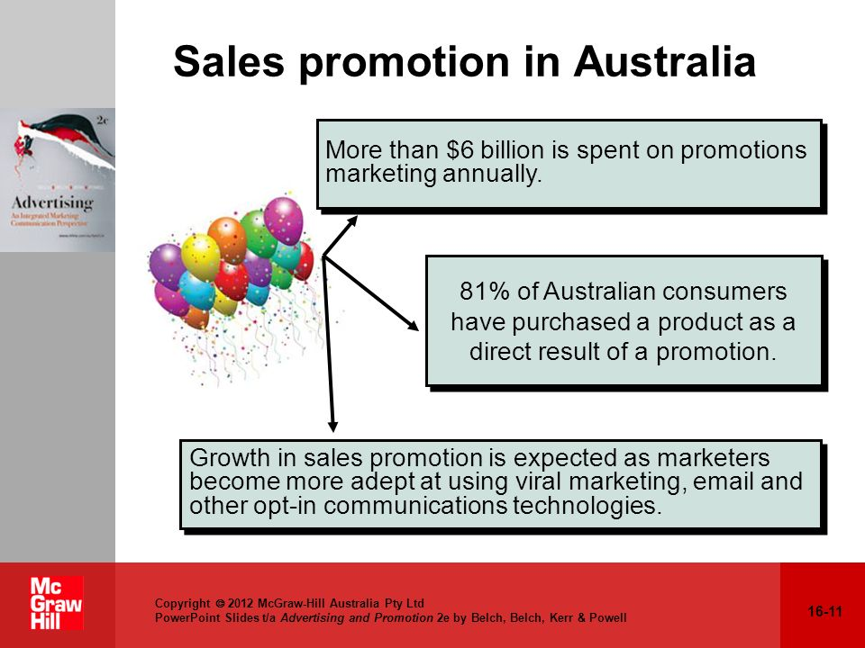 16-11 Copyright 2012 McGraw-Hill Australia Pty Ltd PowerPoint Slides t/a Advertising and Promotion 2e by Belch, Belch, Kerr & Powell Sales promotion i