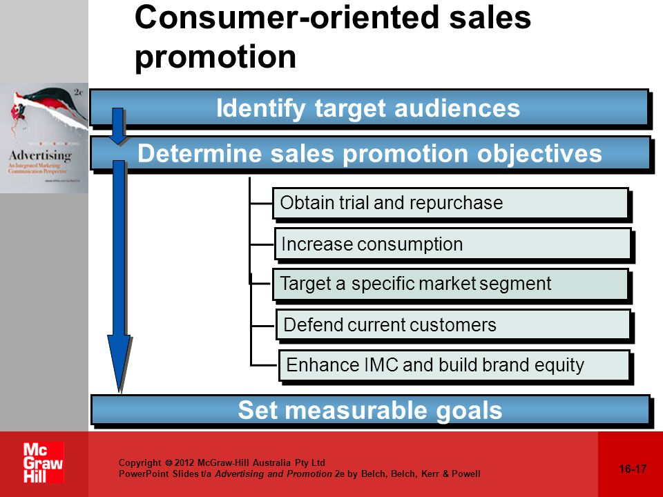 16-17 Copyright 2012 McGraw-Hill Australia Pty Ltd PowerPoint Slides t/a Advertising and Promotion 2e by Belch, Belch, Kerr & Powell Consumer-oriented