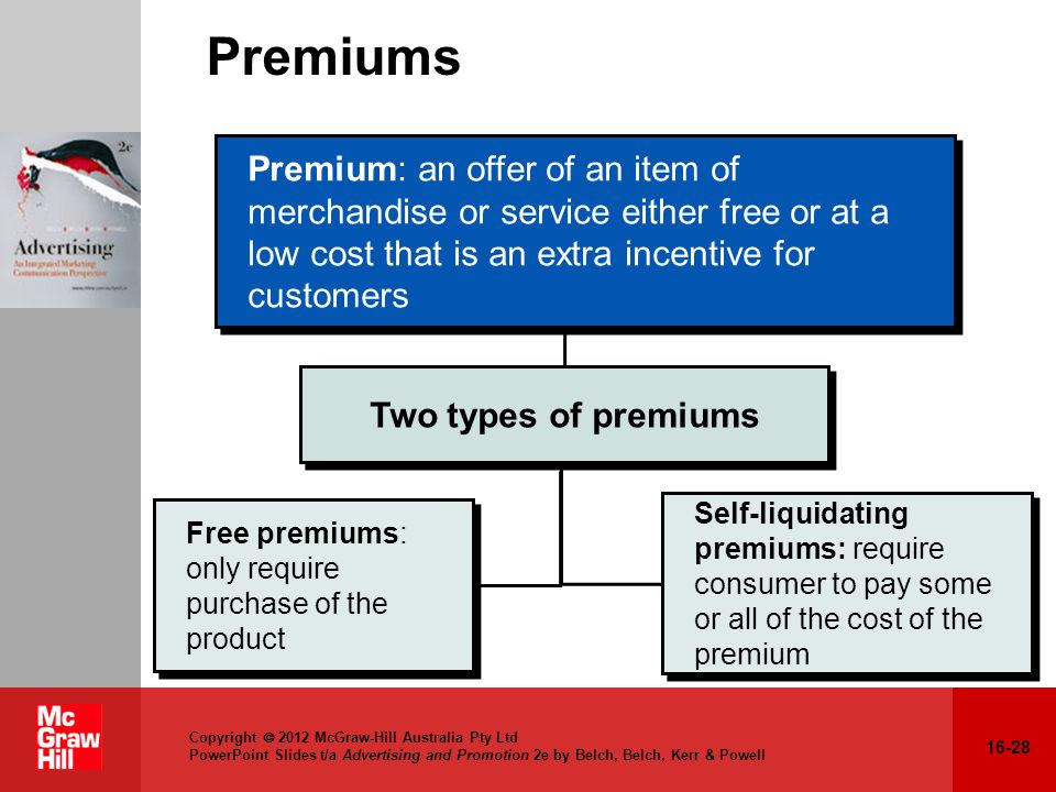 16-28 Copyright 2012 McGraw-Hill Australia Pty Ltd PowerPoint Slides t/a Advertising and Promotion 2e by Belch, Belch, Kerr & Powell Premiums Free pre