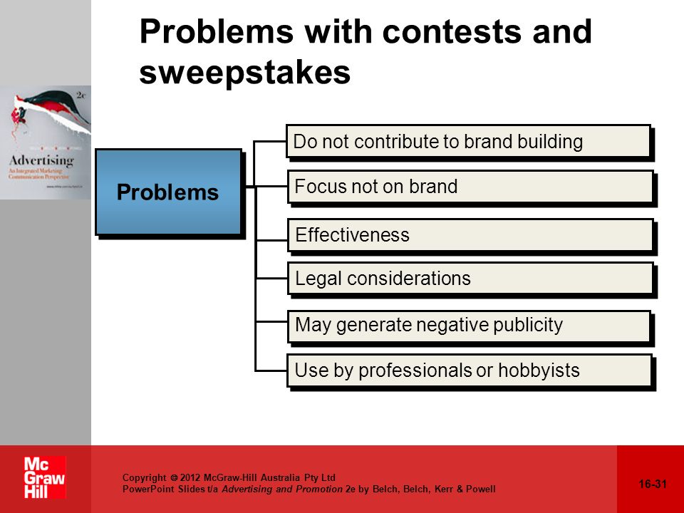 16-31 Copyright 2012 McGraw-Hill Australia Pty Ltd PowerPoint Slides t/a Advertising and Promotion 2e by Belch, Belch, Kerr & Powell Problems with con