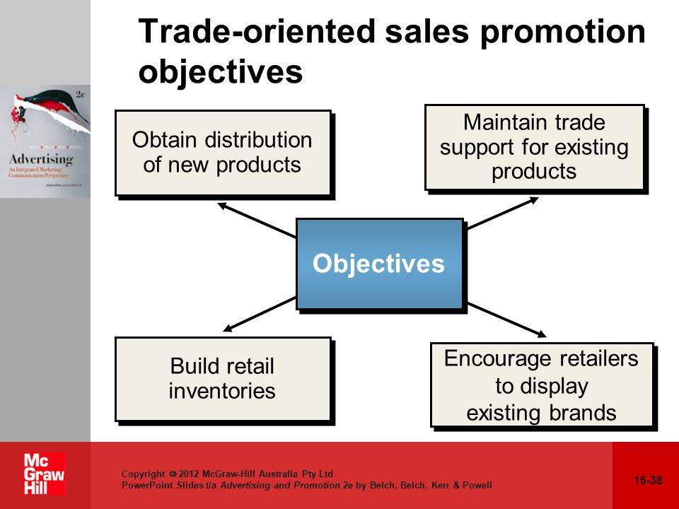16-38 Copyright 2012 McGraw-Hill Australia Pty Ltd PowerPoint Slides t/a Advertising and Promotion 2e by Belch, Belch, Kerr & Powell Trade-oriented sa