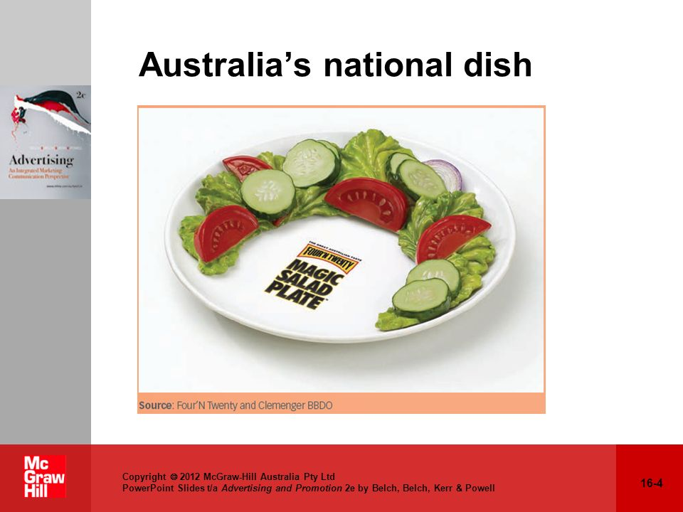 16-4 Copyright 2012 McGraw-Hill Australia Pty Ltd PowerPoint Slides t/a Advertising and Promotion 2e by Belch, Belch, Kerr & Powell Australias nationa