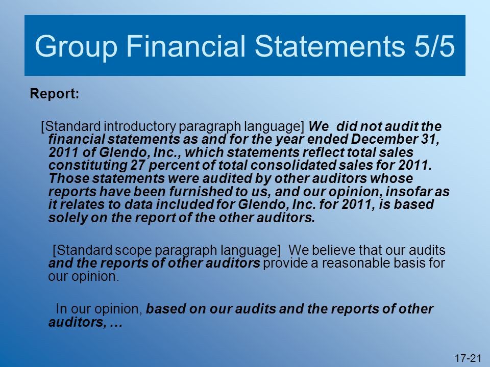 17-21 Group Financial Statements 5/5 Report: [Standard introductory paragraph language] We did not audit the financial statements as and for the year
