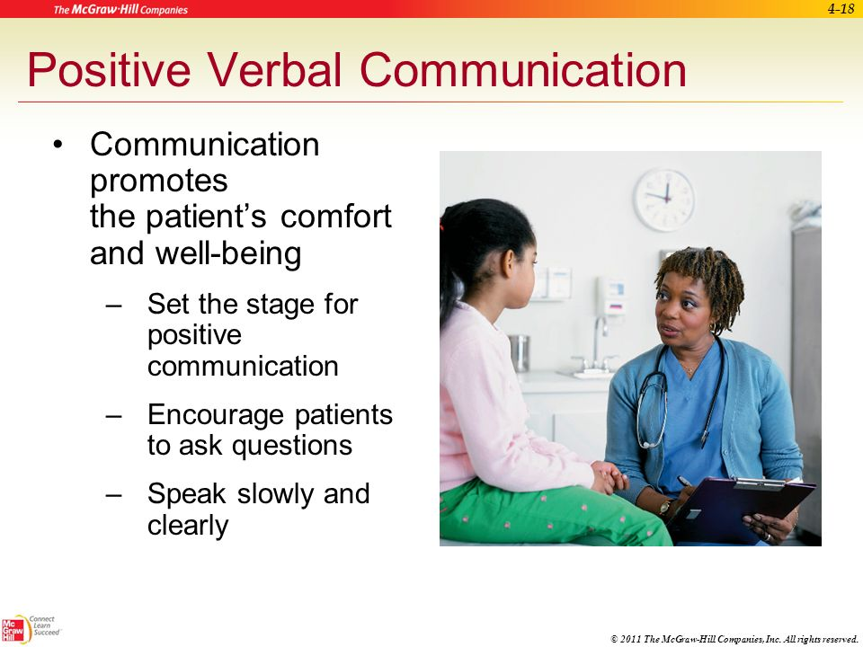© 2011 The McGraw-Hill Companies, Inc. All rights reserved. 4-17 Types of Communication Positive or negative Verbal or non-verbal Written (Chapter 7)