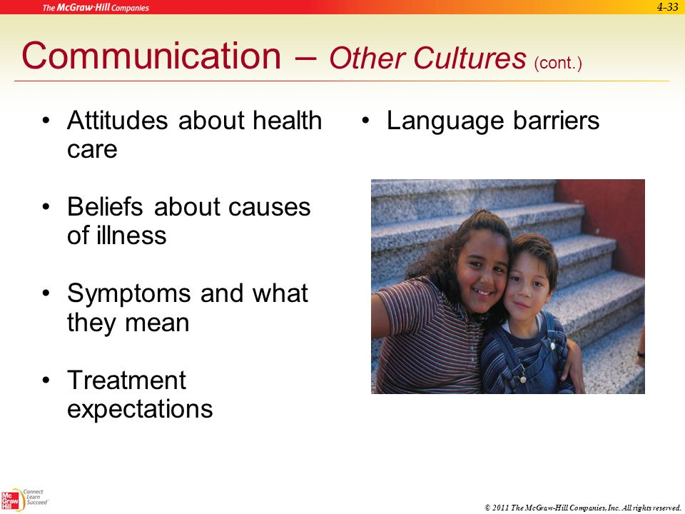 © 2011 The McGraw-Hill Companies, Inc. All rights reserved. 4-32 Communication – Patients from Other Cultures Each patient has his or her own behavior