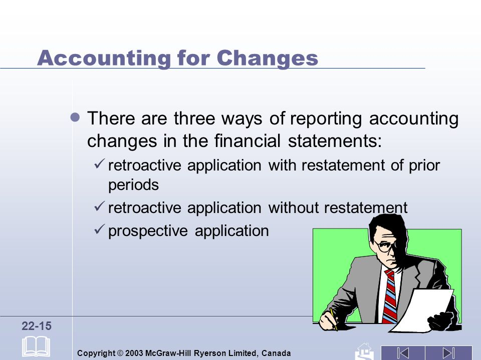 Copyright © 2003 McGraw-Hill Ryerson Limited, Canada 22-15 Accounting for Changes There are three ways of reporting accounting changes in the financial statements: retroactive application with restatement of prior periods retroactive application without restatement prospective application
