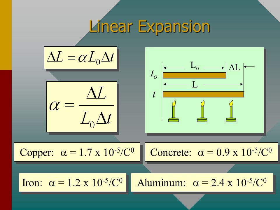 Comparison of Four Scales 1 C 0 = 1 K 5 C 0 = 9 F T K = t C + 273 0 ice steam Absolute zero 100 0 C 00C00C -273 0 C Celsius C Fahrenheit 32 0 F -460 0