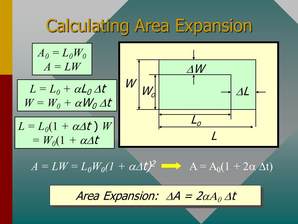 Area Expansion Area expansion is analogous to the enlargement of a photograph. Example shows heated nut that shrinks to a tight fit after cooling down