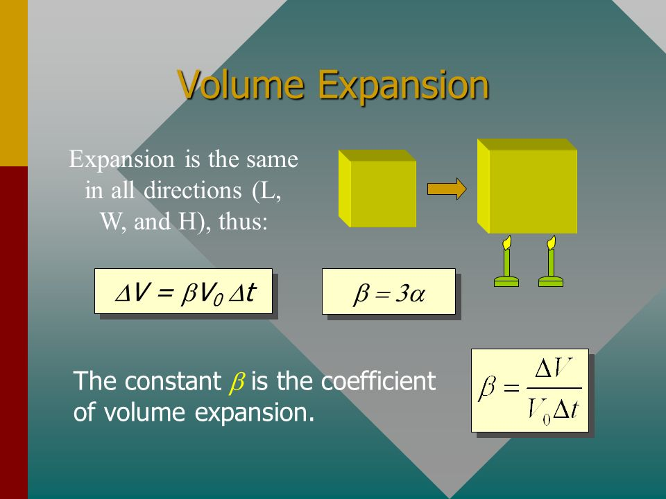 Summary: Expansion L LoLo L toto t Linear Expansion: A = 2 t Area Expansion: Expansion A0A0 A