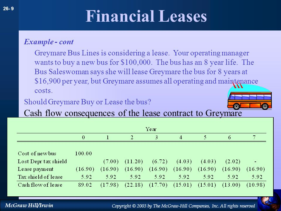26- 9 McGraw Hill/Irwin Copyright © 2003 by The McGraw-Hill Companies, Inc. All rights reserved Financial Leases Example - cont Greymare Bus Lines is