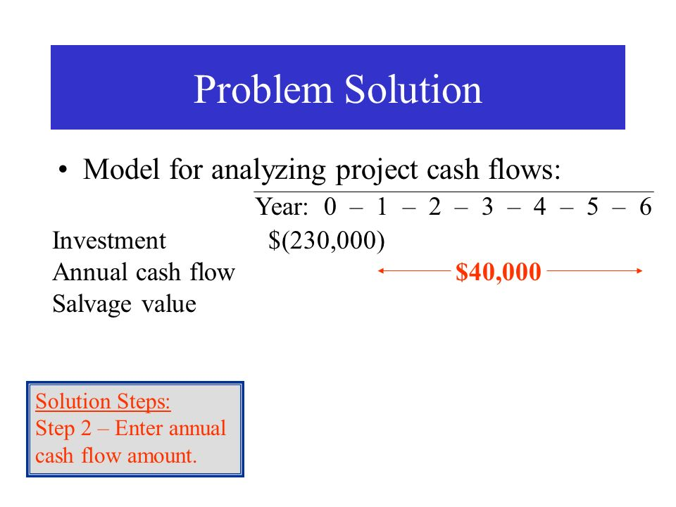 Model for analyzing project cash flows: Problem Solution Investment $(230,000) Annual cash flow $40,000 Salvage value Solution Steps: Step 2 – Enter a