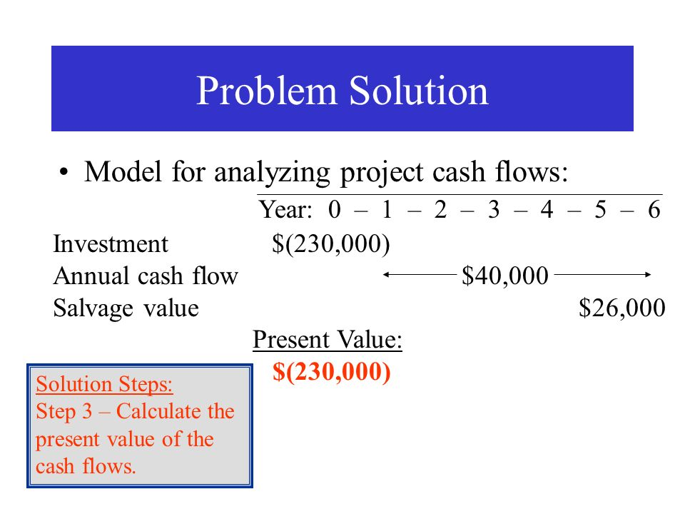 Model for analyzing project cash flows: Problem Solution Investment $(230,000) Annual cash flow $40,000 Salvage value $26,000 Present Value: $(230,000
