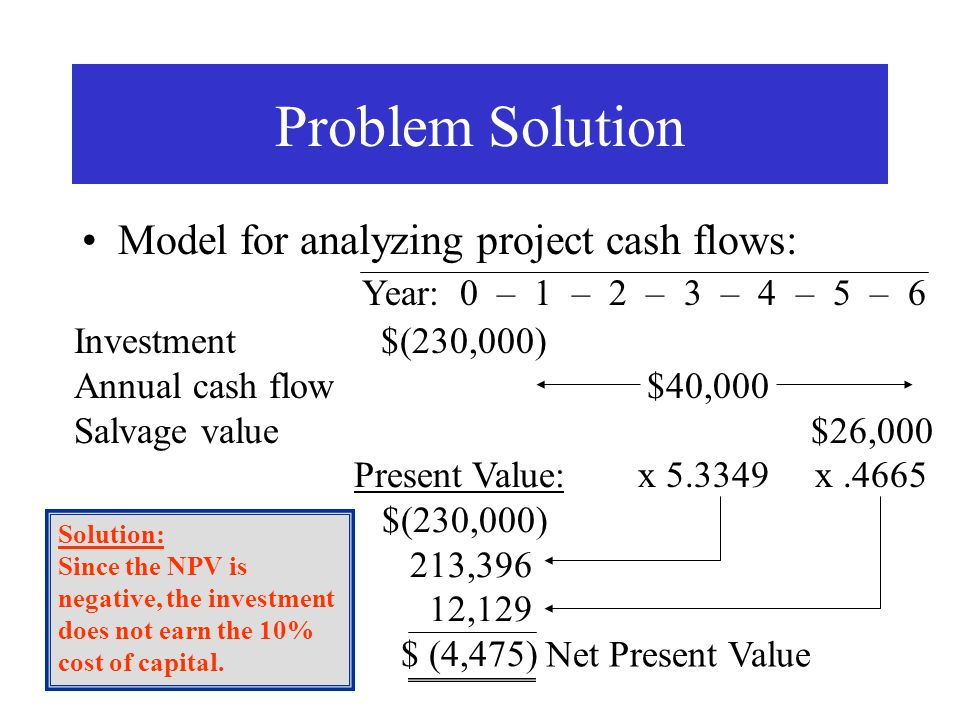 Model for analyzing project cash flows: Problem Solution Investment $(230,000) Annual cash flow $40,000 Salvage value $26,000 x 5.3349 x.4665 Present