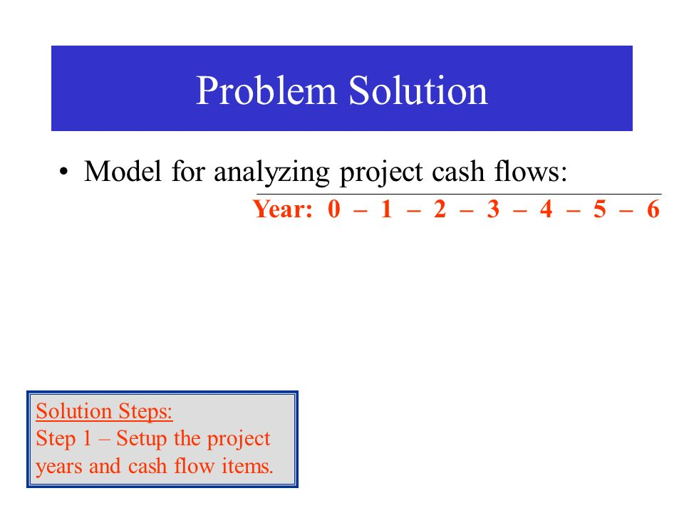 Model for analyzing project cash flows: Problem Solution Solution Steps: Step 1 – Setup the project years and cash flow items. Year: 0 – 1 – 2 – 3 – 4