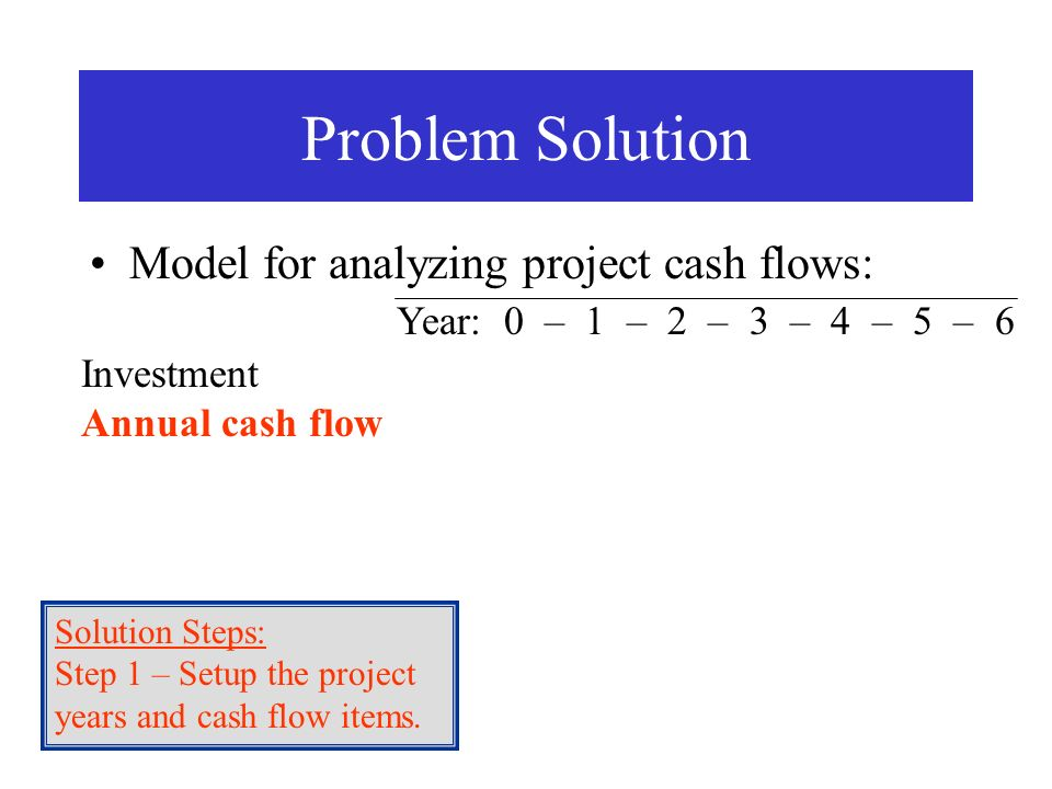 Model for analyzing project cash flows: Problem Solution Investment Annual cash flow Solution Steps: Step 1 – Setup the years and cash flow items. Sol