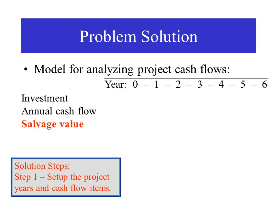 Model for analyzing project cash flows: Problem Solution Investment Annual cash flow Salvage value Solution Steps: Step 1 – Setup the years and cash f