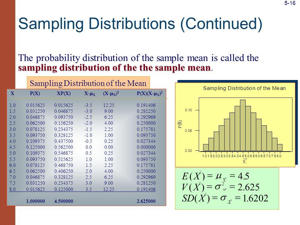 Sampling Distribution of the Mean sampling distribution of the the sample mean The probability distribution of the sample mean is called the sampling