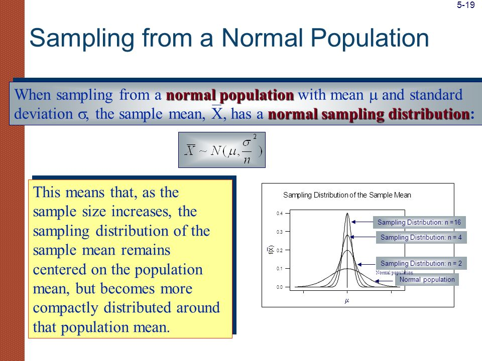 normal population normal sampling distribution When sampling from a normal population with mean and standard deviation, the sample mean, X, has a norm