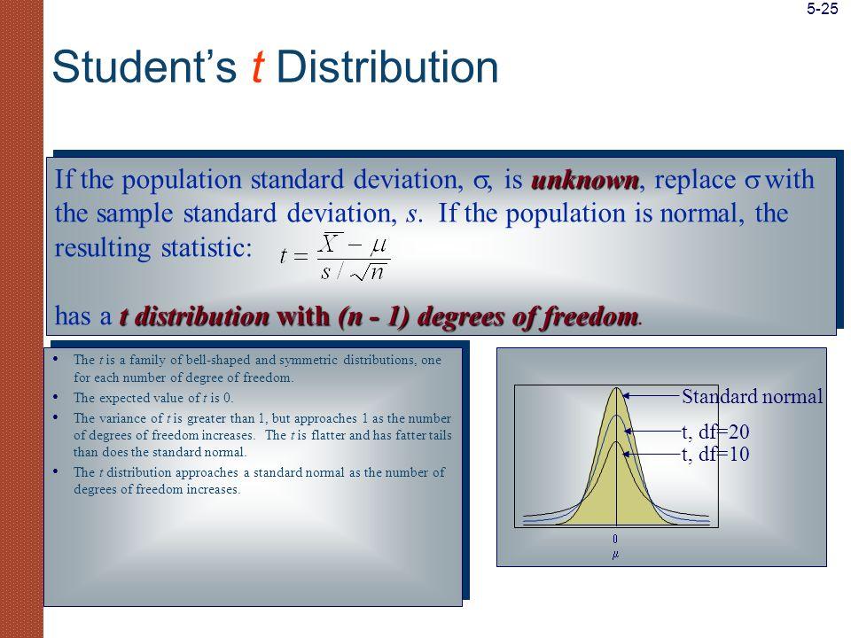 unknown If the population standard deviation,, is unknown, replace with the sample standard deviation, s. If the population is normal, the resulting s