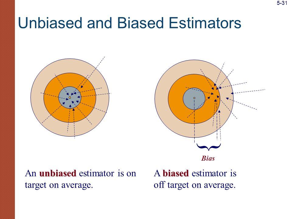 unbiased An unbiased estimator is on target on average. biased A biased estimator is off target on average. { Bias Unbiased and Biased Estimators 5-31