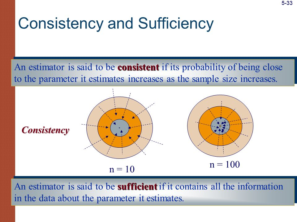 consistent An estimator is said to be consistent if its probability of being close to the parameter it estimates increases as the sample size increase