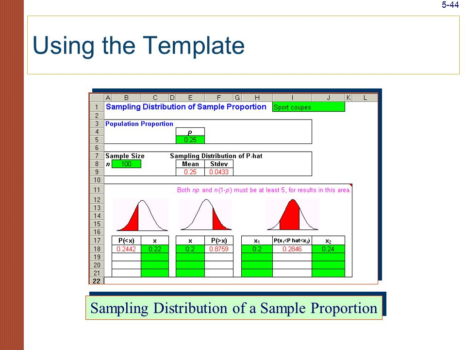 Sampling Distribution of a Sample Proportion Using the Template 5-44