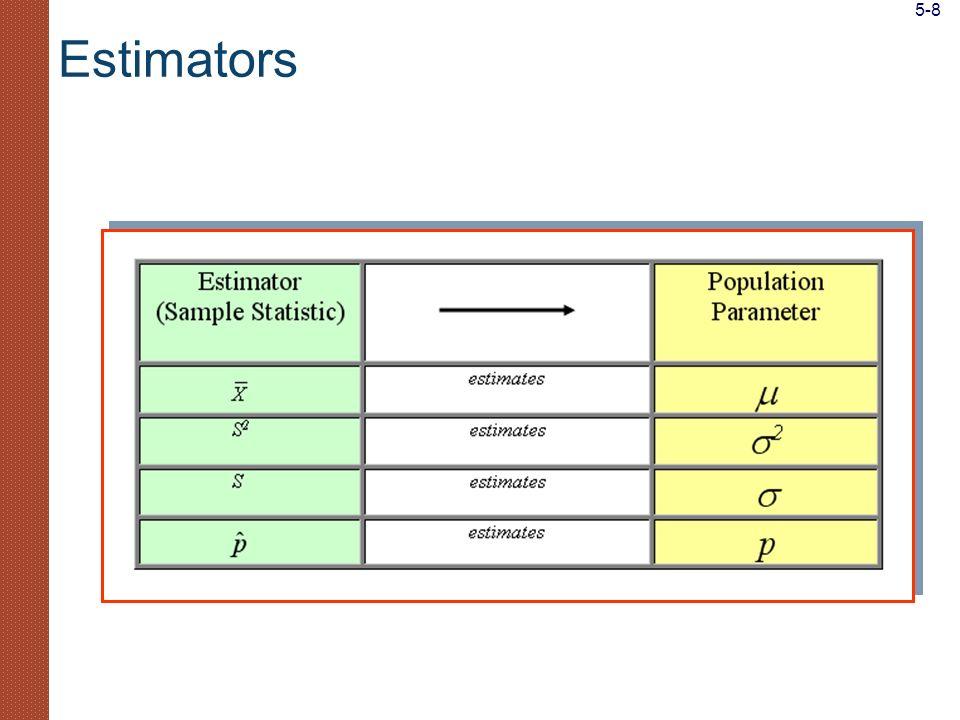 Using Minitab to Look at the Sampling Distribution of the sample Mean (n = 50) 5-49