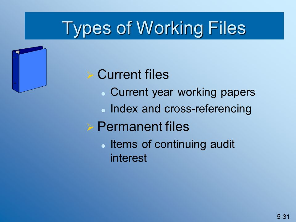 5-31 Types of Working Files Current files Current year working papers Index and cross-referencing Permanent files Items of continuing audit interest