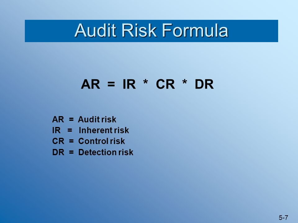 5-7 Audit Risk Formula AR = IR * CR * DR AR = Audit risk IR = Inherent risk CR = Control risk DR = Detection risk