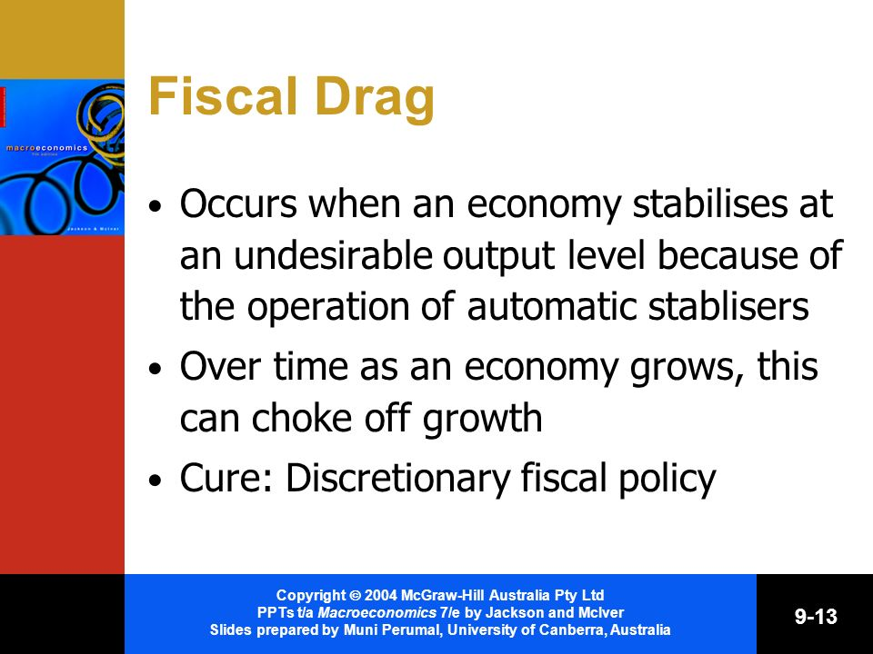 Copyright 2004 McGraw-Hill Australia Pty Ltd PPTs t/a Macroeconomics 7/e by Jackson and McIver Slides prepared by Muni Perumal, University of Canberra, Australia 9-13 Fiscal Drag Occurs when an economy stabilises at an undesirable output level because of the operation of automatic stablisers Over time as an economy grows, this can choke off growth Cure: Discretionary fiscal policy