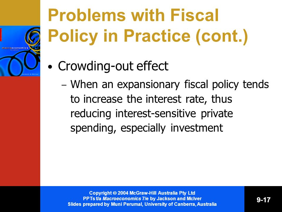 Copyright 2004 McGraw-Hill Australia Pty Ltd PPTs t/a Macroeconomics 7/e by Jackson and McIver Slides prepared by Muni Perumal, University of Canberra, Australia 9-17 Problems with Fiscal Policy in Practice (cont.) Crowding-out effect – When an expansionary fiscal policy tends to increase the interest rate, thus reducing interest-sensitive private spending, especially investment