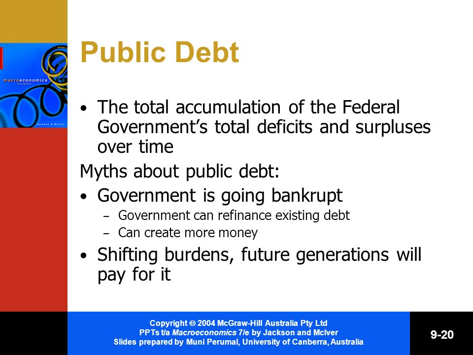 Copyright 2004 McGraw-Hill Australia Pty Ltd PPTs t/a Macroeconomics 7/e by Jackson and McIver Slides prepared by Muni Perumal, University of Canberra, Australia 9-20 Public Debt The total accumulation of the Federal Governments total deficits and surpluses over time Myths about public debt: Government is going bankrupt – Government can refinance existing debt – Can create more money Shifting burdens, future generations will pay for it