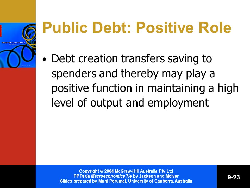 Copyright 2004 McGraw-Hill Australia Pty Ltd PPTs t/a Macroeconomics 7/e by Jackson and McIver Slides prepared by Muni Perumal, University of Canberra, Australia 9-23 Public Debt: Positive Role Debt creation transfers saving to spenders and thereby may play a positive function in maintaining a high level of output and employment