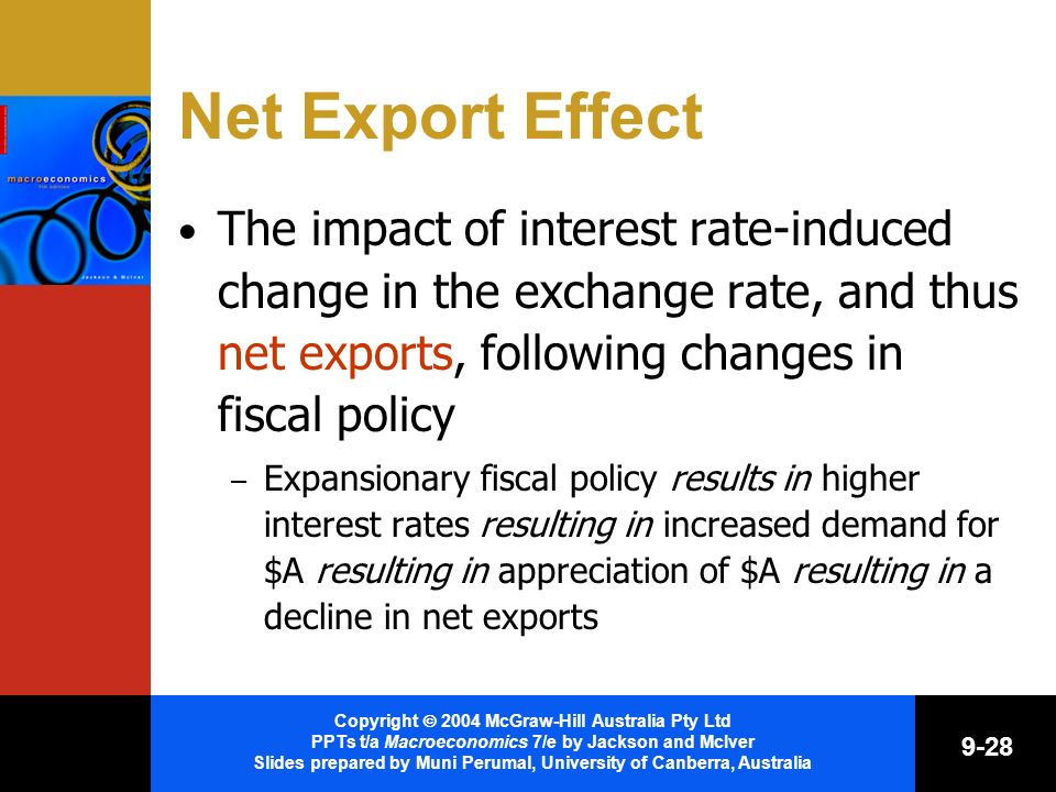 Copyright 2004 McGraw-Hill Australia Pty Ltd PPTs t/a Macroeconomics 7/e by Jackson and McIver Slides prepared by Muni Perumal, University of Canberra, Australia 9-28 Net Export Effect The impact of interest rate-induced change in the exchange rate, and thus net exports, following changes in fiscal policy – Expansionary fiscal policy results in higher interest rates resulting in increased demand for $A resulting in appreciation of $A resulting in a decline in net exports