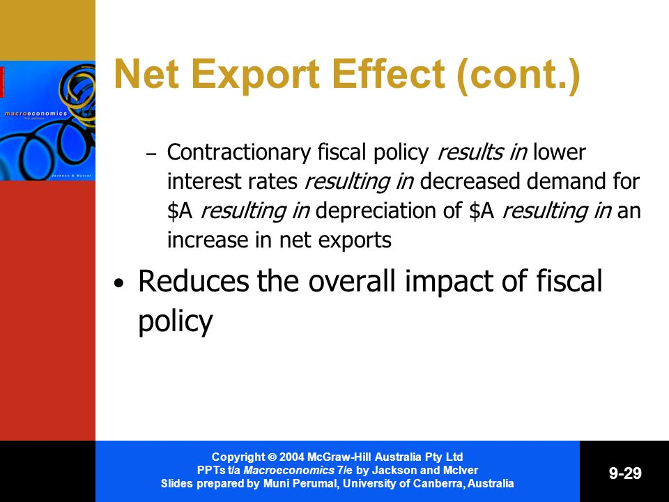 Copyright 2004 McGraw-Hill Australia Pty Ltd PPTs t/a Macroeconomics 7/e by Jackson and McIver Slides prepared by Muni Perumal, University of Canberra, Australia 9-29 Net Export Effect (cont.) – Contractionary fiscal policy results in lower interest rates resulting in decreased demand for $A resulting in depreciation of $A resulting in an increase in net exports Reduces the overall impact of fiscal policy
