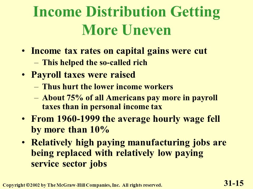 Income Distribution Getting More Uneven Income tax rates on capital gains were cut –This helped the so-called rich Payroll taxes were raised –Thus hur